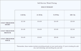 Services Pricing Two Brothers Dog Wash