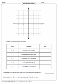 Slope Worksheets furthermore Ordered Pairs and Coordinate Plane Worksheets as well Geometry Worksheets together with  additionally coordinate graphing pictures middle school   Google Search   MiF 9 likewise Tweety Bird   Coordinate Graphing Drawing   Math Stuff I Like together with Grid Worksheets moreover Plotting Points Picture Worksheet Free Worksheets Library also Coordinate Grid Map   Worksheet   Education additionally Coordinate Worksheets also . on math worksheets xy coordinates drawings