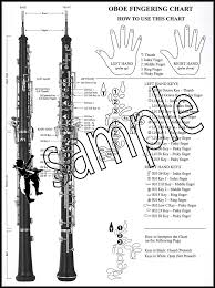 Oboe Tremolo Chart French Horn Finger Online Charts Collection