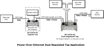 what is power over ethernet poe l com com power over ethernet dual regulated tap application image