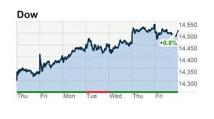 Cyprus Stock Market Chart Stocks Worries Over Cyprus Bailout Deal