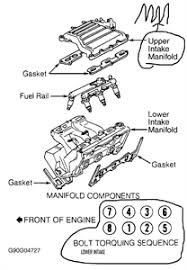 solved torquing the head on 1 3 geo metro fixya 1992 Geo Metro Coil Wiring Diagram need the torque settings for a '94 cutlass supreme sl 3 1 in reference to the cylinder heads i need the sequence and the torque if possible a diagram 1992 geo metro wiring diagram