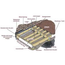 the proper techniques for building a small simple ongrade deck photo thisoldhousecom from how to build simple deck deck p75