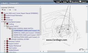 glamorous toyota prado 150 wiring diagram pdf best image fasett info toyota prado 150 wiring diagram pdf at Prado 150 Wiring Diagram