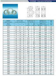 High Precision 6026 Deep Groove Ball Bearings With Brand