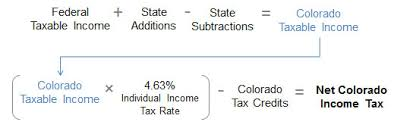 Individual Income Tax Colorado General Assembly