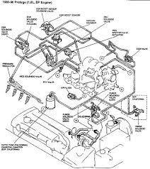 2000 Mazda Mpv Engine Diagram Bottom View Diagram Base Website ...