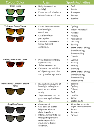 Tinted Lenses More Than Style Swifteyewear Com