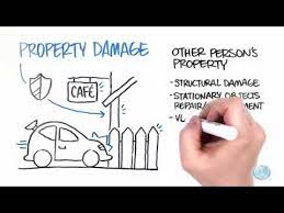 2113 federal st, camden, nj 08105, usa. Dollar A Day Car Insurance 5 Surprising Facts To Know