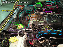 2008 jeep jk engine diagram 2008 wiring diagrams
