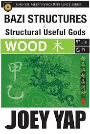 The Bazi 60 Pillars Yi Wood