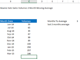 Sales Per Day Formula Formula Friday Calculating A Rolling Or Moving Average