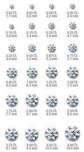 Engagement Ring Diamond Size Chart Ring Knowledge Diamond Sizes Diamond Chart Diamond Jewelry