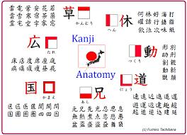 Kanji Translation Chart How To Look Up Kanji You Dont Know