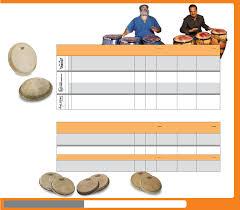 Remo Conga And Bongo Head Chart