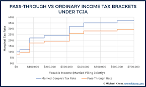 Attorney General Tax Chart 2019 Texas Attorney General Child Support Tax Chart Texas Child