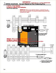 aiphone lef 3 wiring diagram squished me Intercom Wiring Instruction Diagram pdf manual for aiphone other lef 10s inter s aiphone lef 3 wiring diagram
