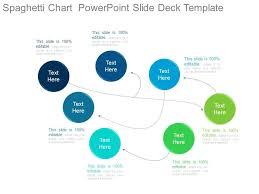 Spaghetti Chart Ppt Spaghetti Chart Powerpoint Slide Deck Template Powerpoint