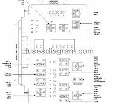fuses and relays box diagram chrysler 300 fuse box diagram