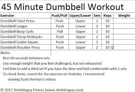 you ve done a simple dumbbell routine if you made it through all of the exercises that is a total of 120 repeions if you didn t make it through