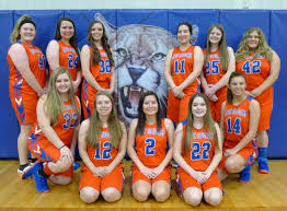 Lady Cougars' season underway; First home game Dec. 10 – Hardin County  Independent