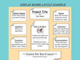 Science Fair Board Layouts Familycourt Us