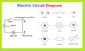 electric circuit diagram   charts   diagrams   graphselectric circuit diagram