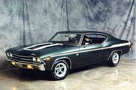 Top Classic Muscle Cars Toptenz Net