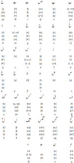 See more ideas about greek alphabet, alphabet, greek. Arabic Greek Alphabet