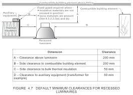 figure 4 7 default minimum clearances for recessed luminaires