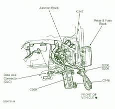 car electrical wiring ford and dodge ram trailer wiring harness 2014 dodge durango fuse box diagram car electrical wiring 2007 dodge durango fuse box diagram ford and ram trailer wir ford and