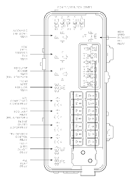 2000 chrysler 300m fuse box diagram on 2000 images free download 2003 Lincoln Town Car Fuse Box Diagram 2000 chrysler 300m fuse box diagram 1 1999 lincoln town car fuse box diagram 2002 pontiac montana fuse box diagram 2000 lincoln town car fuse box diagram