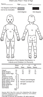 Emergencies Injuries Current Diagnosis Treatment
