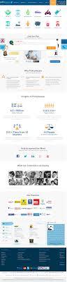policybazaar website history