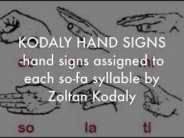 hand signs igned to each so fa syllable by zoltan kodaly