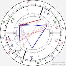 Scott Walker Birth Chart Scott Walker Birth Chart Horoscope Date Of Birth Astro