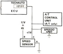 vss vehicle speed sensor troubleshoot repair replace how to terminals ← schematic diagram 2
