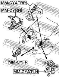 Febest mm cyrh technical schematic