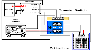 where is the automatic transfer switch duthie power services rh duthiepower com rv inverter wiring diagram