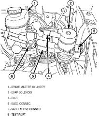 repair guides components & systems evaporative emission Ford Escape Evap System Diagram Ford Escape Evap System Diagram #75 2002 ford escape evap system diagram