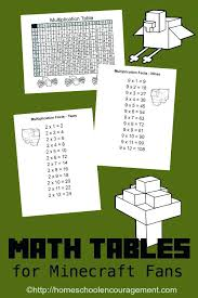 Learn Multiplication Tables Fast – thelt.co