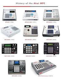 Which Akai Mpc Should I Buy Which Mpc Is The Best The