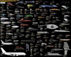 Star Trek Starship Size Comparison Charts By Dan Carlson On