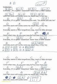 Teardrops On My Guitar Chords Dietamed Info