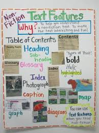 Text Features Anchor Chart Heres A Great Anchor Chart On Nonfiction Text Features
