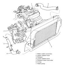2000 saturn ls1 radio wiring diagram images wiring diagram 2000 2001 saturn l300 fuel wiring diagram