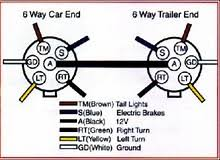 wiring diagram 6 prong trailer plug image wiring diagram 6 prong trailer plug