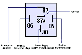 5 post solenoid wiring diagram wiring diagram split 4 pole starter solenoid wiring diagram 4 pole solenoid wiring 5 post solenoid wiring diagram
