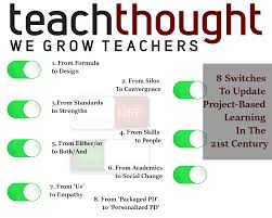 8 switches to update project based learning in the 21st century