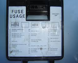 buick lesabre fuse panel diagram inside fuse panel cover